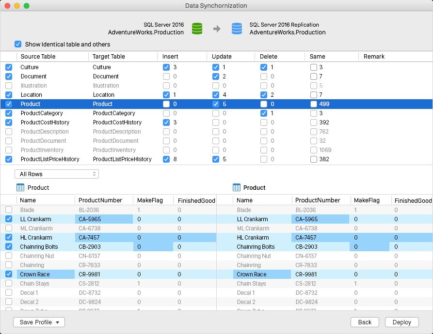 Navicat Premium 15.0.16 中文版 强大的数据库管理工具-马克喵
